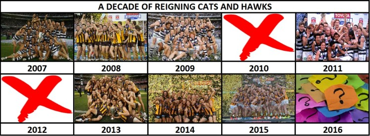 thumbnail_reigning-cats-and-hawks