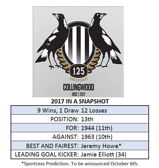 Collingwood review