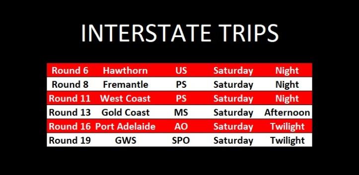 Interstate Trips