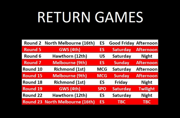 return games