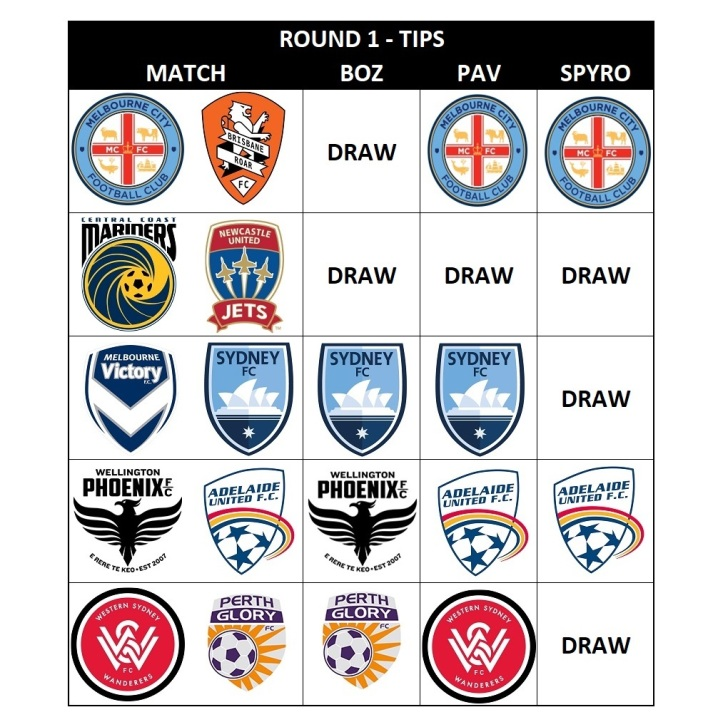 Round 1 - Selections
