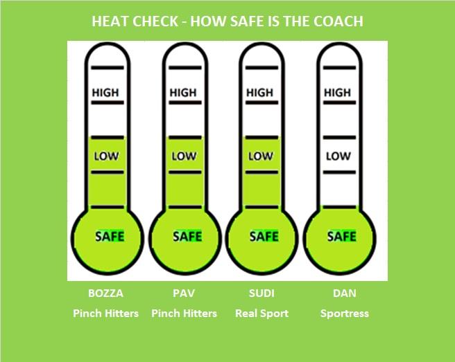 Carlton heat check