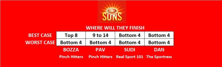 Suns Finish